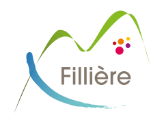 Commune de Fillière (Haute-Savoie)